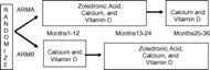Fig 1. CALGB trial 79809 schema.