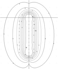 Fig 3. Two-dimensional isodose contours for a single high-dose-rate treatment; dose was prescribed to 7 mm, with mucosal surface limited to 9 Gy.