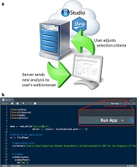 """Fig. 1 (a) Schematic of RStudio/shiny running on a server (""""in the cloud""""), immediately processing the user's selections and rendering the new analysis in real time."""