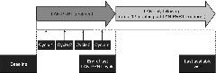 Fig. 1. Study design. LAN–PRRT, lanreotide autogel/depot combined with peptide receptor radionuclide therapy.
