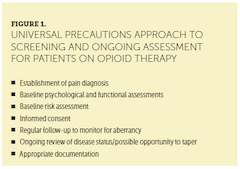 Figure 1. Universal Approach Precautions to Screening and Oncologic Assessment for Patients on Opioid Therapy.